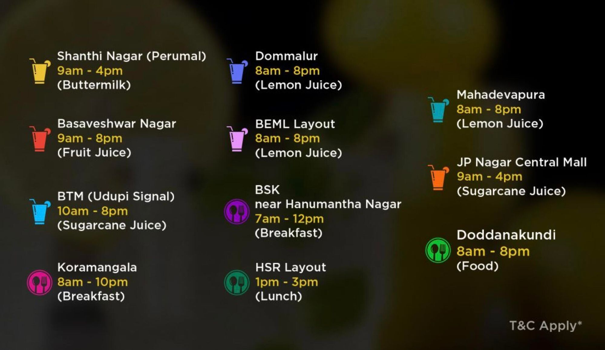 Rapido launches 11 Food/Refreshment Centers in Bangalore